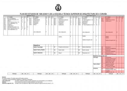 PLAN ESTUDIOS ARQUITECTO_ACTIVAS 2013-14