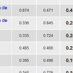 4º posto no Ranking I-UGR de Universidades Españolas