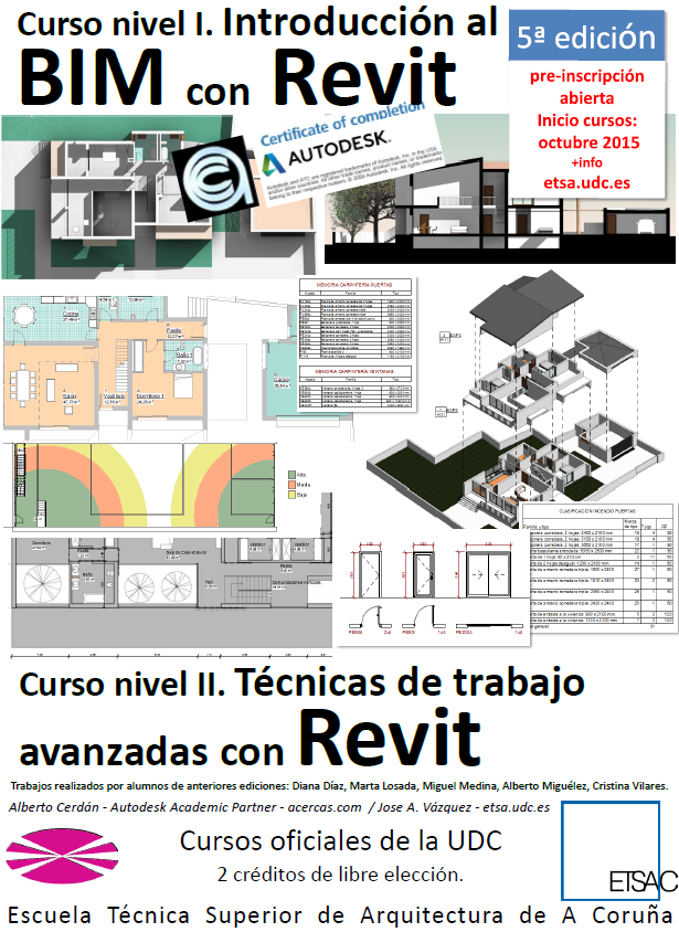 201510 Cartel cursos Revit nivel I-II