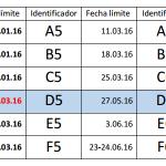 Actualización data etapa D4 B2.TFG