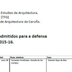 Convocatoria Defensa TFG Grao en Estudos de Arquitectura