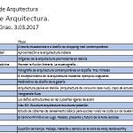 Acto de defensa do Traballo Fin de Grao. Grao en Estudos de Arquitectura