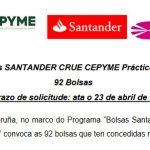 Programa de bolsas Santander CRUE CEPYME de prácticas en empresas, 2017