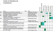 Convocatoria Defensa TFG Grao en Estudos de Arquitectura. 9 marzo 2018