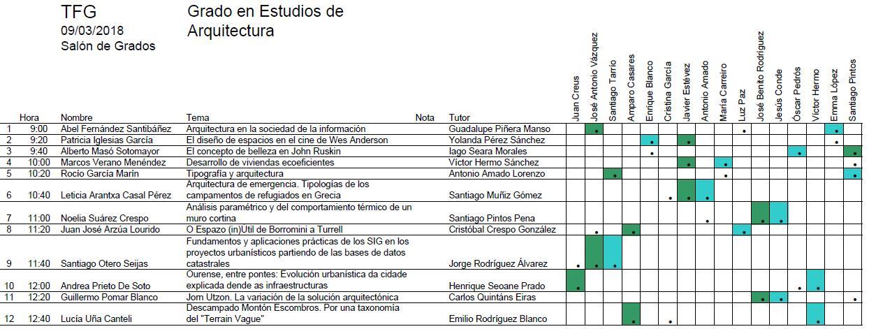 Convocatoria Defensa TFG Grao en Estudos de Arquitectura. 9 marzo 2018 @ Salón de Graos. Edificio Departamentos. ETSAC