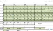 Modificación dos horarios de docencia pola celebración da FETSAC 19