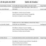 Convocatoria Defensa TFG Grao en Estudos de Arquitectura. 23 xullo 2019