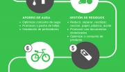 Declaración ambiental da ETSAC