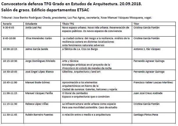 Convocatoria defensa TFG Grao en Estudos de Arquitectura. 20.09.2019 @ Salón de Graos. ETSAC